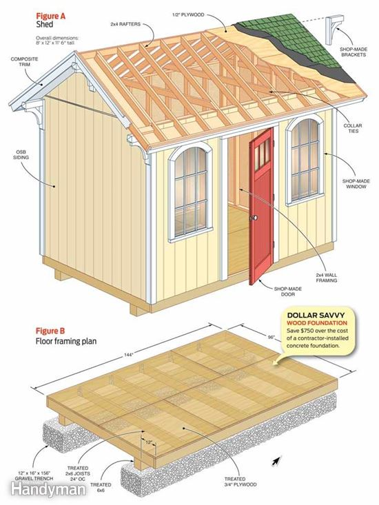 25 free garden shed plans for Barn storage building plans