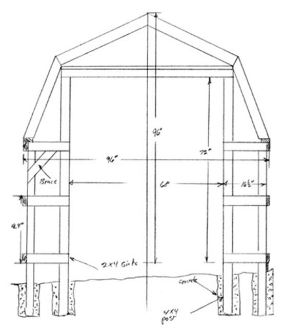 Free Shed Plans for a Drive-Thru Backyard Shed