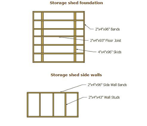 10 14 shed plans for 10x14 shed floor plans