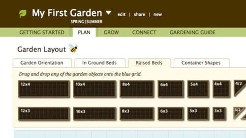 The garden layout that appeals to you